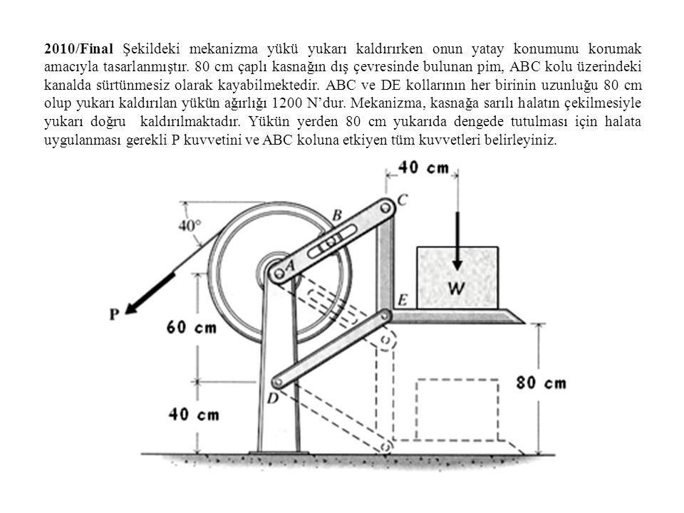 2010/Final Şekildeki mekanizma yükü yukarı kaldırırken onun yatay konumunu korumak amacıyla tasarlanmıştır.