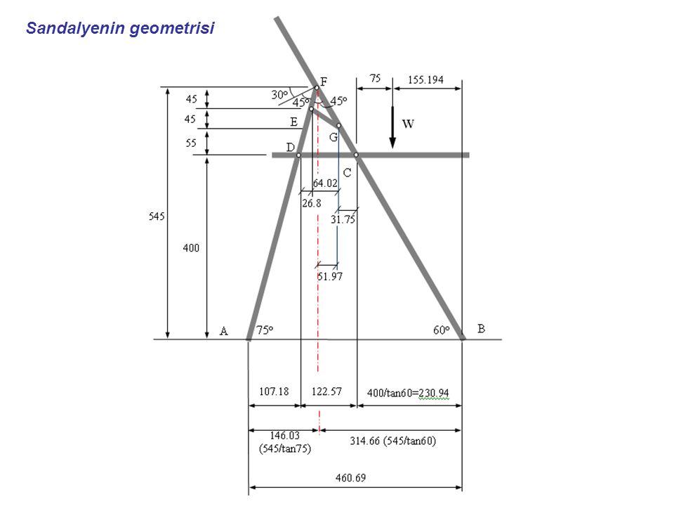 Sandalyenin geometrisi