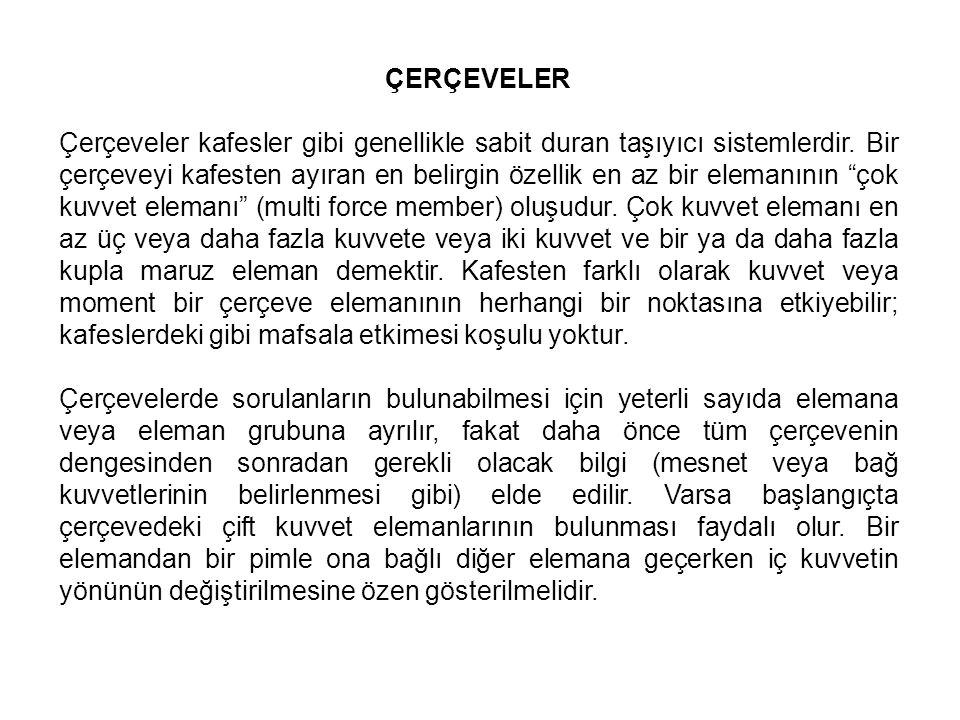 ÇERÇEVELER