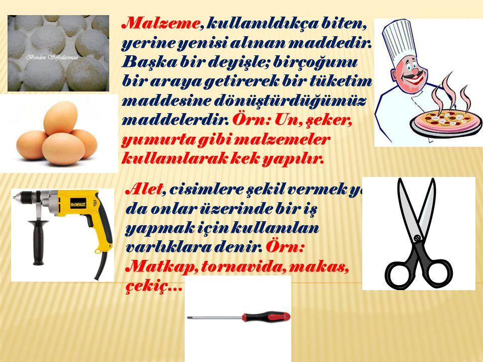 Malzeme, kullanıldıkça biten, yerine yenisi alınan maddedir