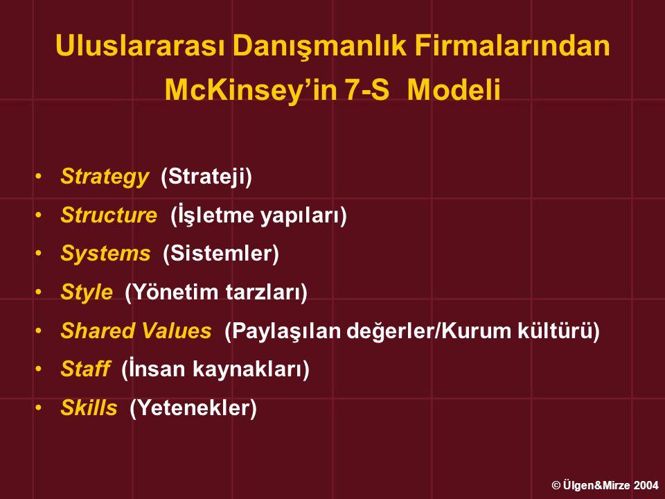 Uluslararası Danışmanlık Firmalarından McKinsey'in 7-S Modeli