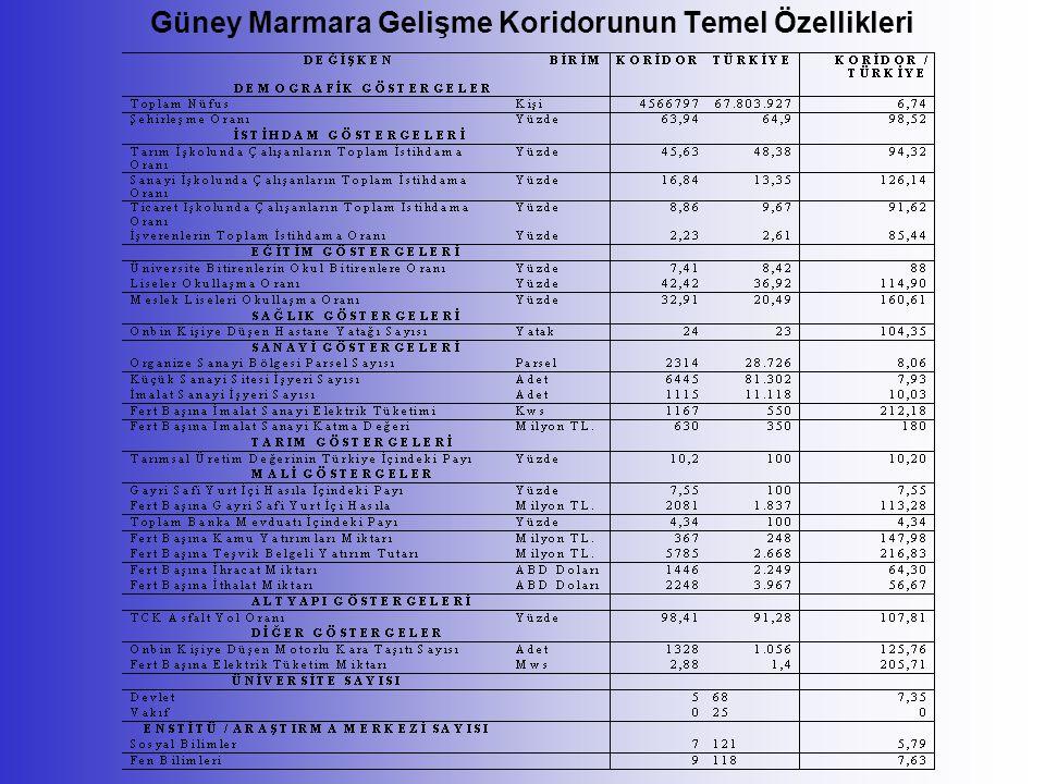 Güney Marmara Gelişme Koridorunun Temel Özellikleri