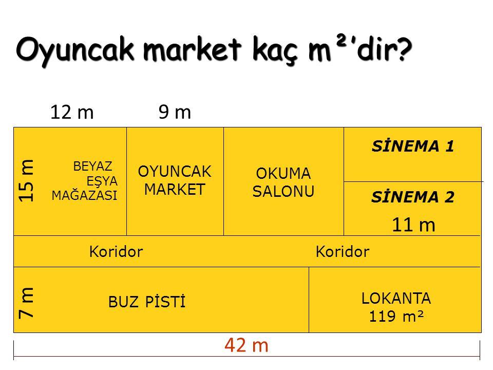 Oyuncak market kaç m²'dir