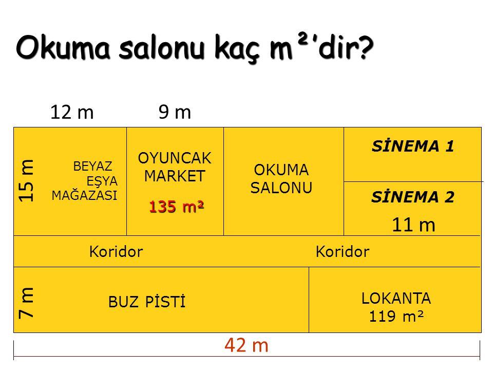 Okuma salonu kaç m²'dir