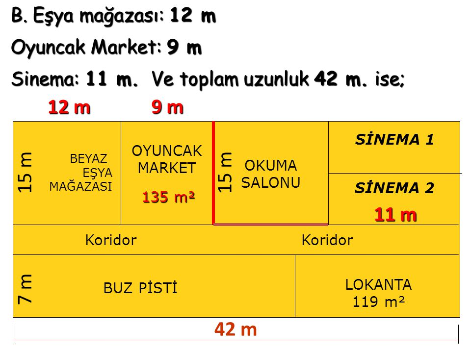 12 m 9 m 15 m 15 m 11 m 7 m 42 m B. Eşya mağazası: 12 m