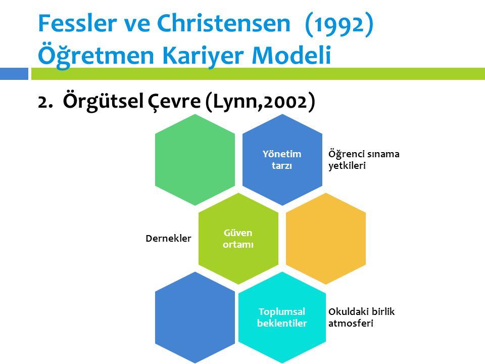 Fessler ve Christensen (1992) Öğretmen Kariyer Modeli