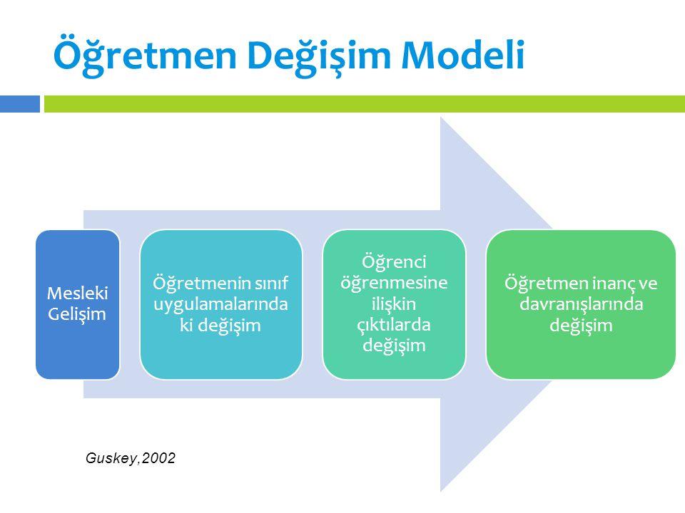Öğretmen Değişim Modeli