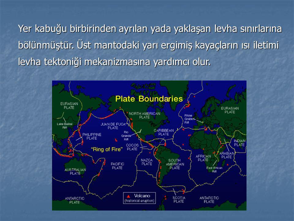 Yer kabuğu birbirinden ayrılan yada yaklaşan levha sınırlarına bölünmüştür.