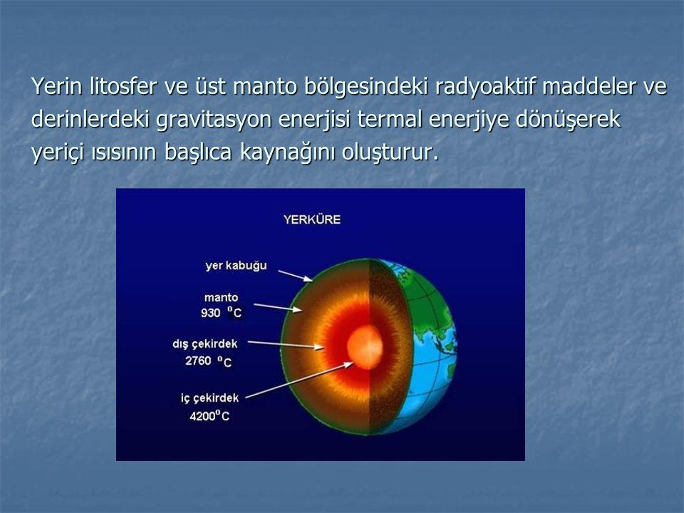 Yerin litosfer ve üst manto bölgesindeki radyoaktif maddeler ve derinlerdeki gravitasyon enerjisi termal enerjiye dönüşerek yeriçi ısısının başlıca kaynağını oluşturur.