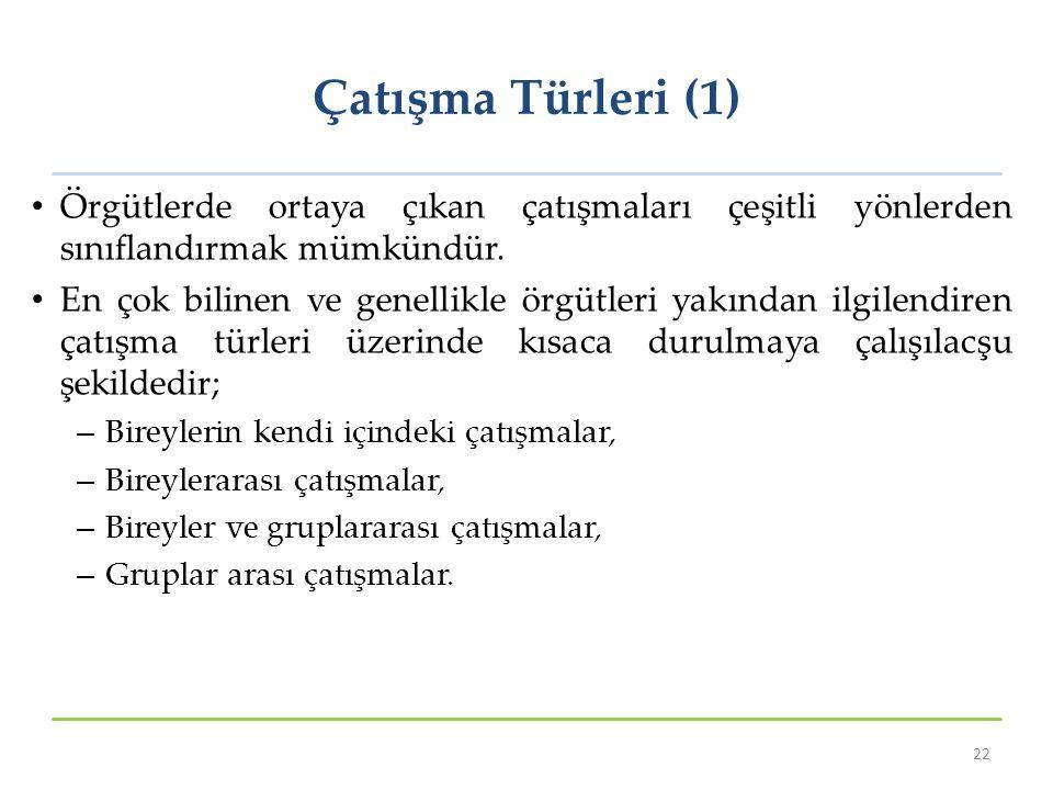 Çatışma Türleri (1) Örgütlerde ortaya çıkan çatışmaları çeşitli yönlerden sınıflandırmak mümkündür.