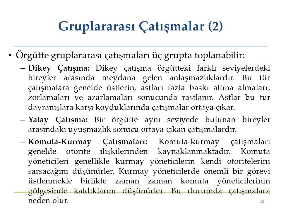 Gruplararası Çatışmalar (2)