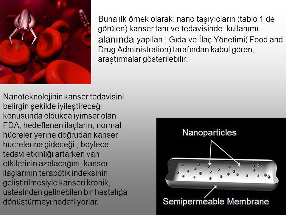 Buna ilk örnek olarak; nano taşıyıcların (tablo 1 de görülen) kanser tanı ve tedavisinde kullanımı alanında yapılan ; Gıda ve İlaç Yönetimi( Food and Drug Administration) tarafından kabul gören, araştırmalar gösterilebilir.