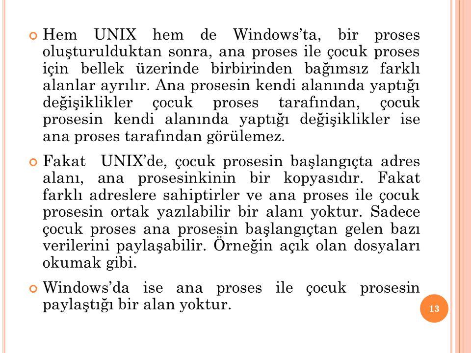 Hem UNIX hem de Windows'ta, bir proses oluşturulduktan sonra, ana proses ile çocuk proses için bellek üzerinde birbirinden bağımsız farklı alanlar ayrılır. Ana prosesin kendi alanında yaptığı değişiklikler çocuk proses tarafından, çocuk prosesin kendi alanında yaptığı değişiklikler ise ana proses tarafından görülemez.