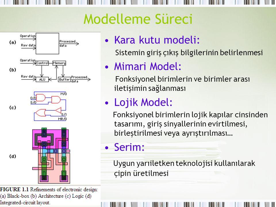 Modelleme Süreci Kara kutu modeli: Mimari Model: Lojik Model: Serim: