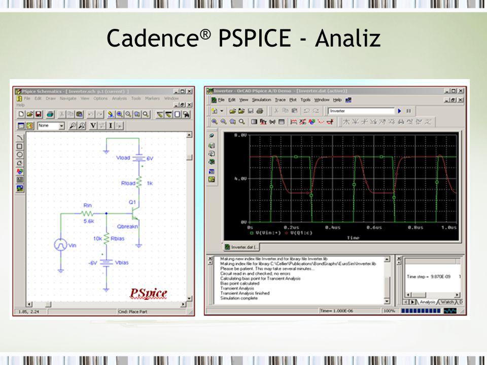 Cadence® PSPICE - Analiz