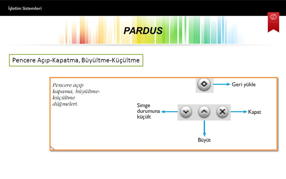 İşletim Sistemleri PARDUS Pencere Açıp-Kapatma, Büyültme-Küçültme