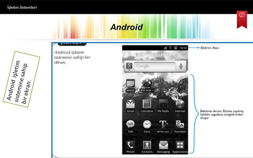 İşletim Sistemleri Android Android işletim sistemine sahip bir ekran.