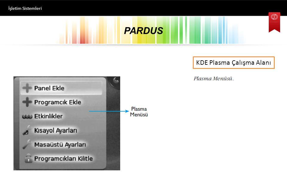 İşletim Sistemleri PARDUS KDE Plasma Çalışma Alanı