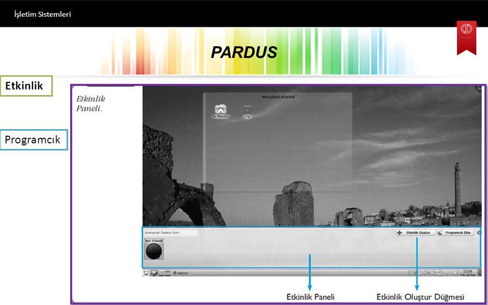 İşletim Sistemleri PARDUS Etkinlik Programcık