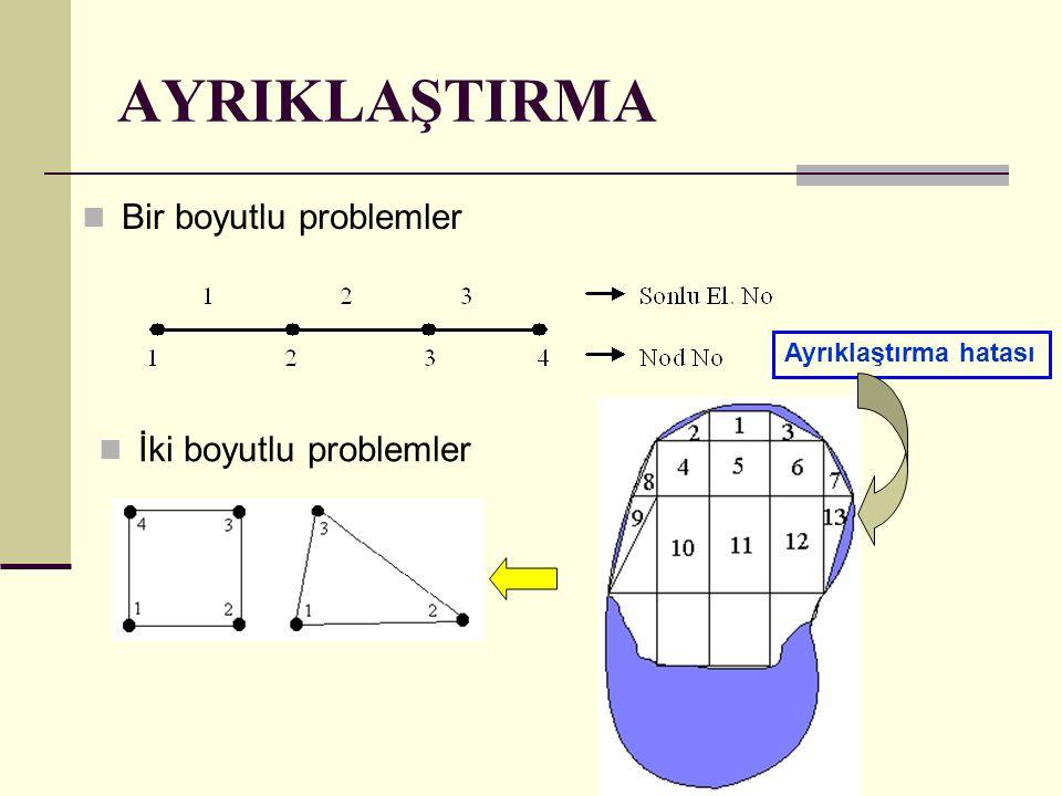 AYRIKLAŞTIRMA Bir boyutlu problemler İki boyutlu problemler