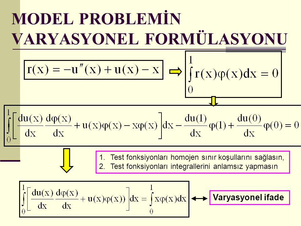 MODEL PROBLEMİN VARYASYONEL FORMÜLASYONU