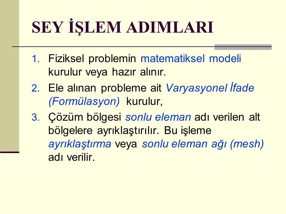 SEY İŞLEM ADIMLARI Fiziksel problemin matematiksel modeli kurulur veya hazır alınır.