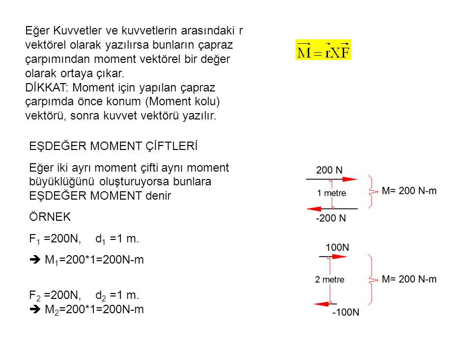 Eğer Kuvvetler ve kuvvetlerin arasındaki r vektörel olarak yazılırsa bunların çapraz çarpımından moment vektörel bir değer olarak ortaya çıkar.