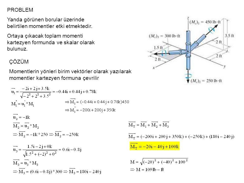 PROBLEM Yanda görünen borular üzerinde belirtilen momentler etki etmektedir.