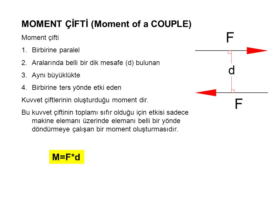 MOMENT ÇİFTİ (Moment of a COUPLE)