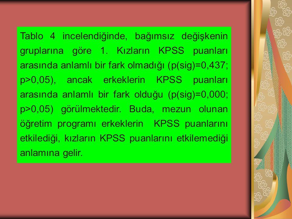 Tablo 4 incelendiğinde, bağımsız değişkenin gruplarına göre 1