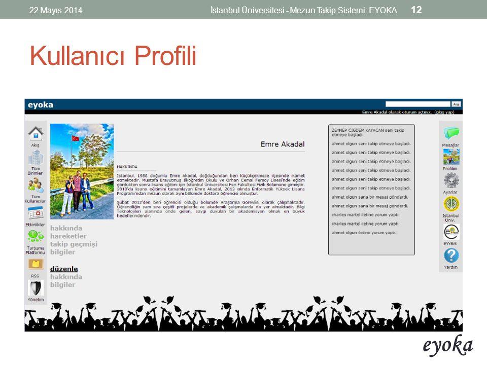 Kullanıcı Profili 22 Mayıs 2014