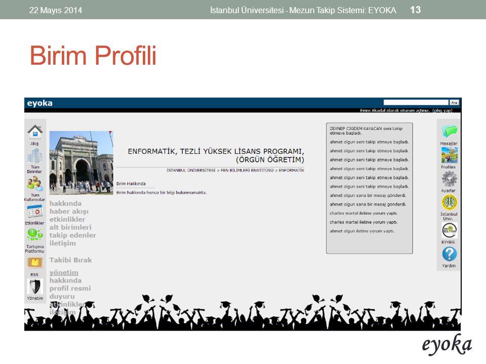 22 Mayıs 2014 İstanbul Üniversitesi - Mezun Takip Sistemi: EYOKA Birim Profili