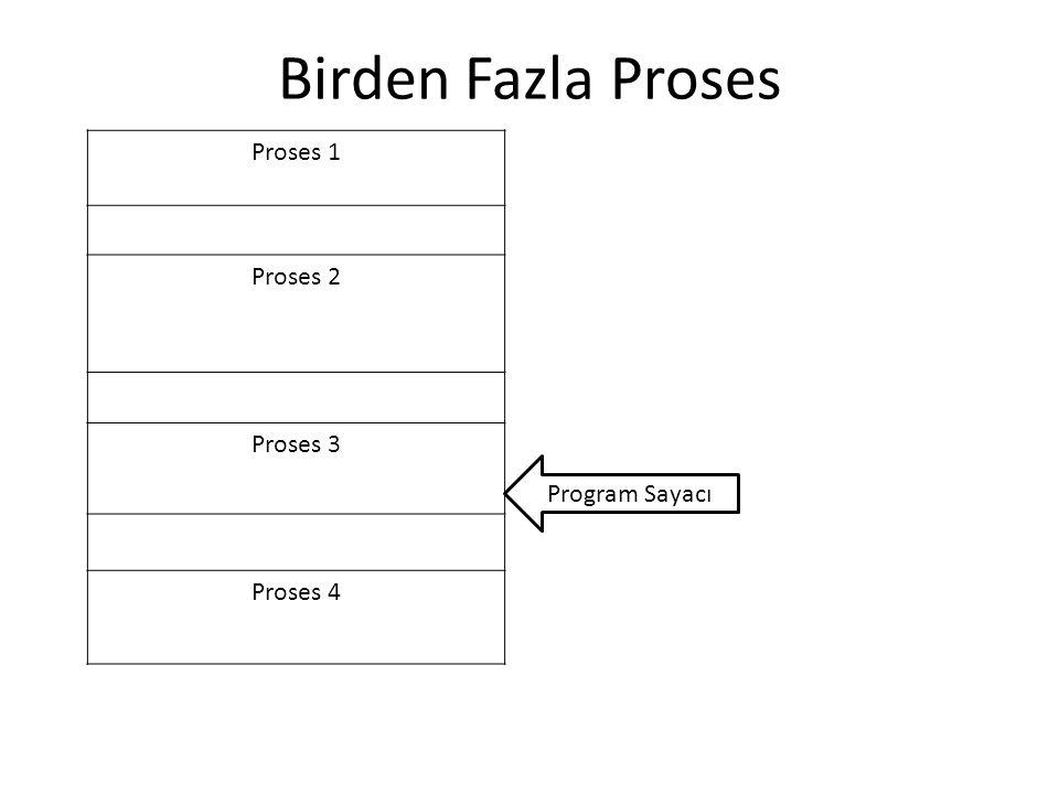 Birden Fazla Proses Proses 1 Proses 2 Proses 3 Proses 4 Program Sayacı