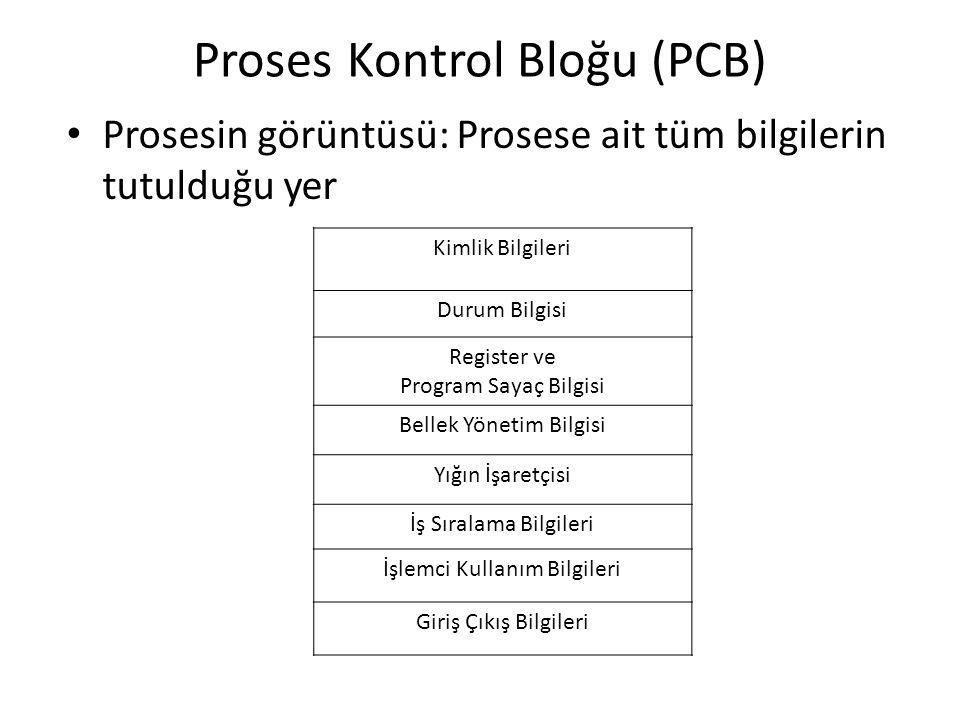Proses Kontrol Bloğu (PCB)