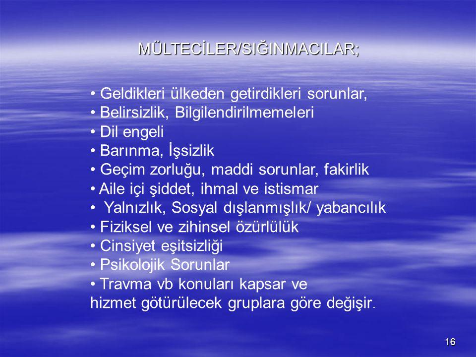 MÜLTECİLER/SIĞINMACILAR;