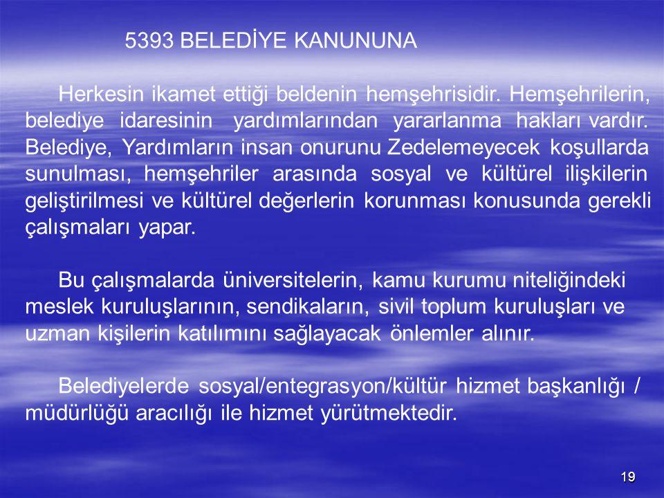 5393 BELEDİYE KANUNUNA