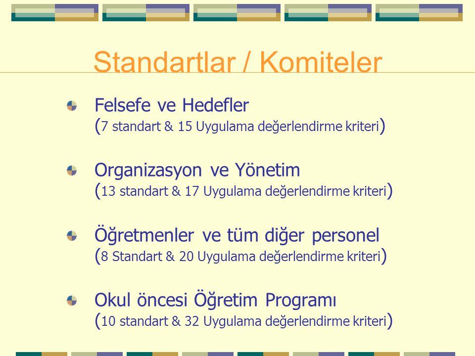 Standartlar / Komiteler