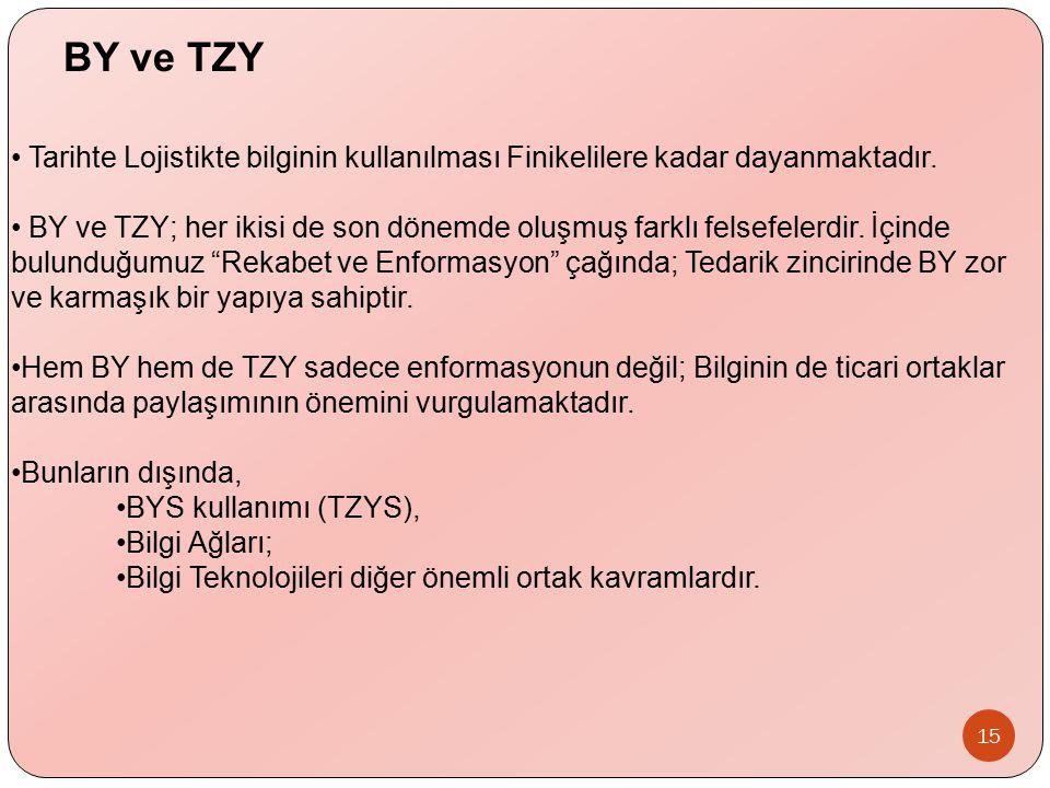 BY ve TZY Tarihte Lojistikte bilginin kullanılması Finikelilere kadar dayanmaktadır.