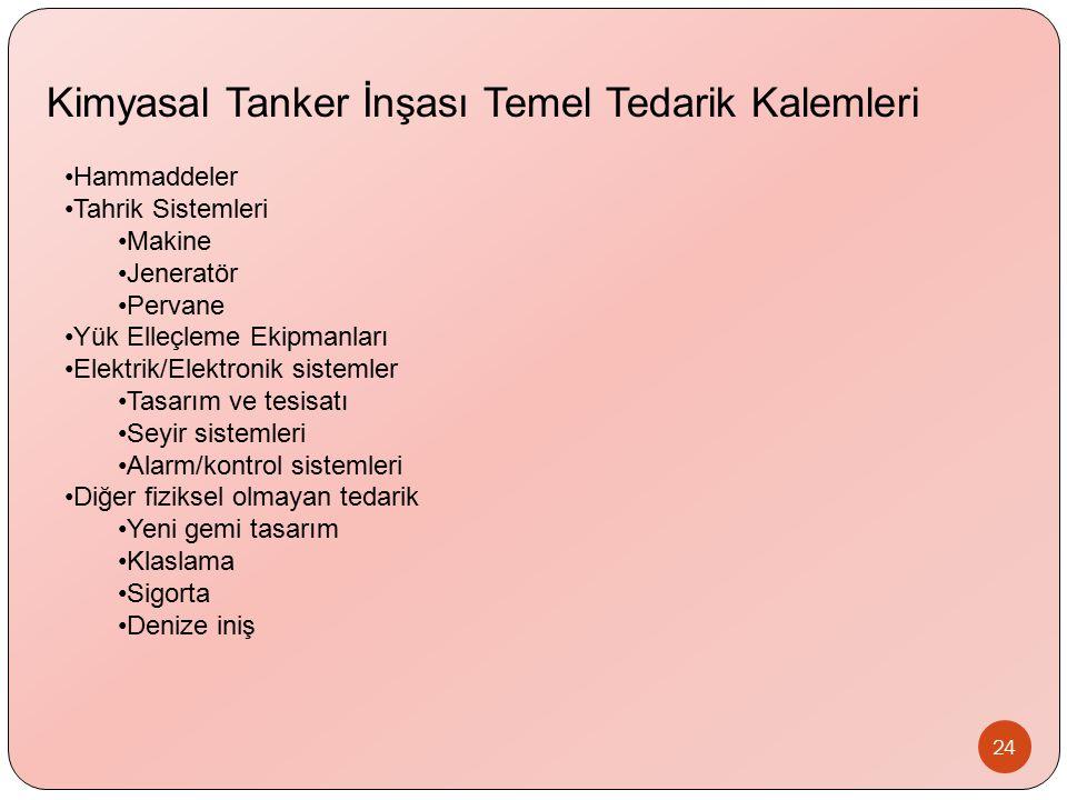 Kimyasal Tanker İnşası Temel Tedarik Kalemleri