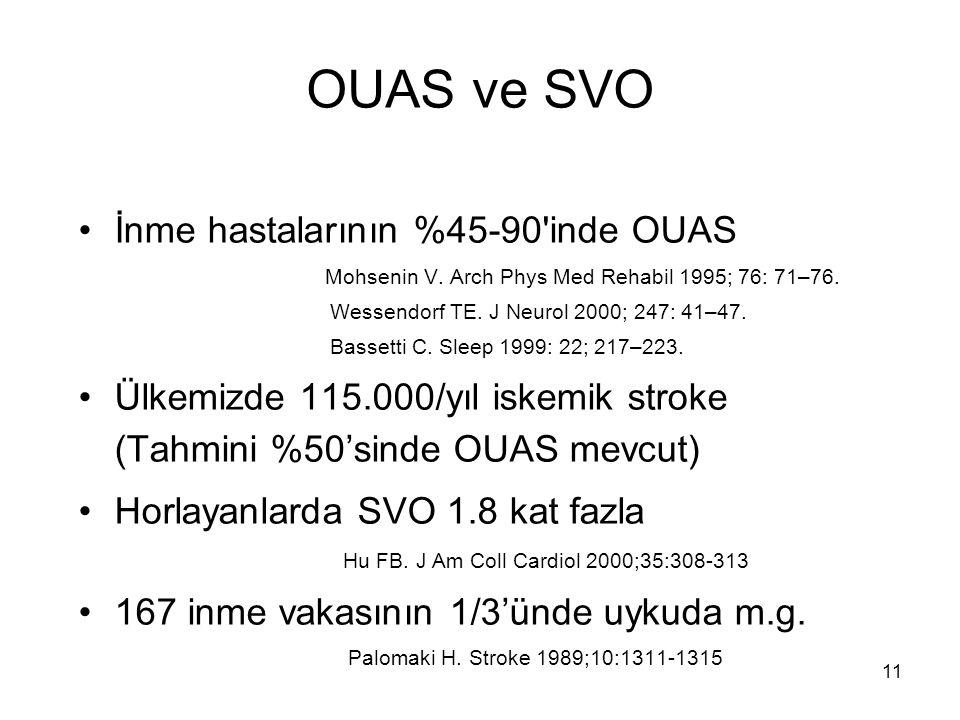 OUAS ve SVO İnme hastalarının %45-90 inde OUAS