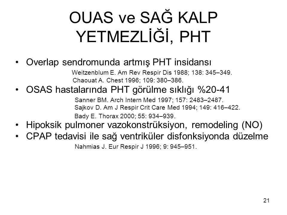 OUAS ve SAĞ KALP YETMEZLİĞİ, PHT