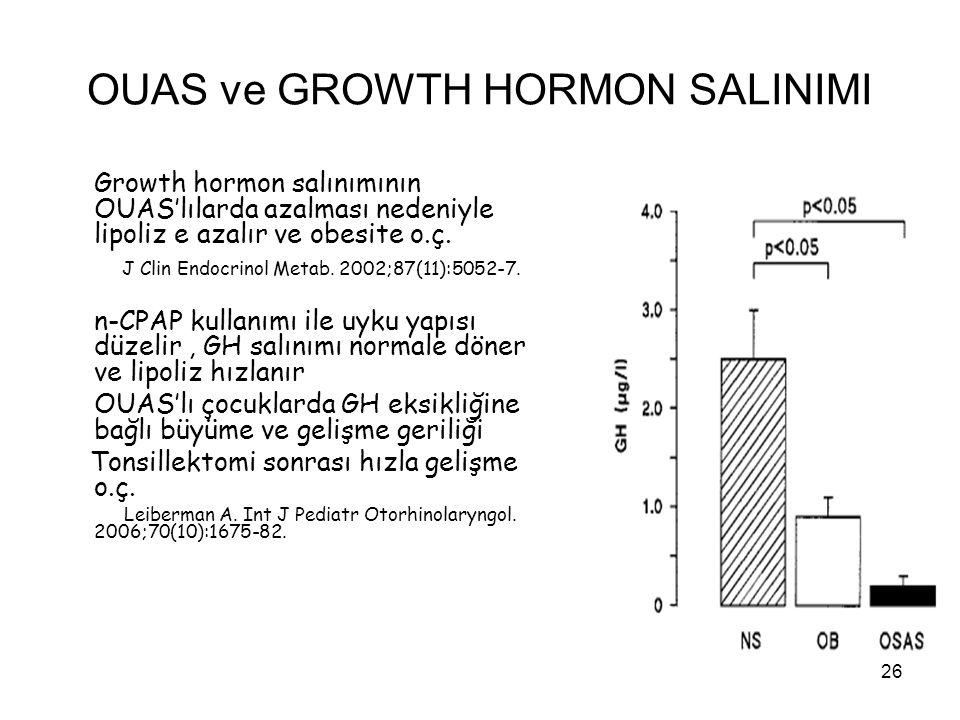 OUAS ve GROWTH HORMON SALINIMI