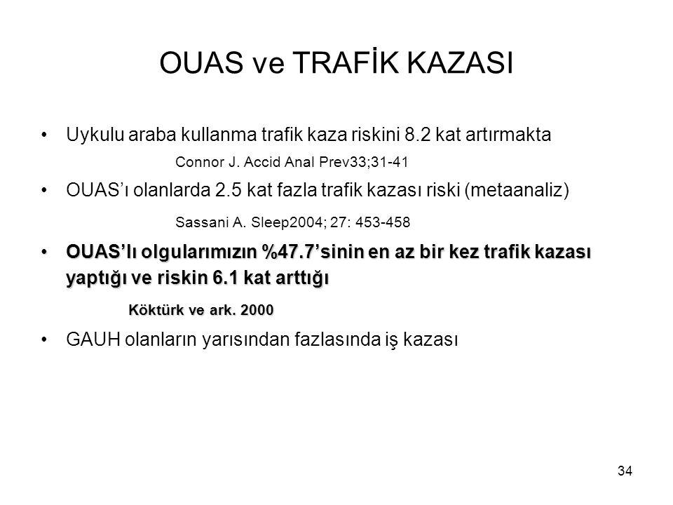 OUAS ve TRAFİK KAZASI Uykulu araba kullanma trafik kaza riskini 8.2 kat artırmakta. Connor J. Accid Anal Prev33;31-41.