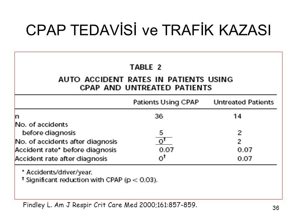 CPAP TEDAVİSİ ve TRAFİK KAZASI