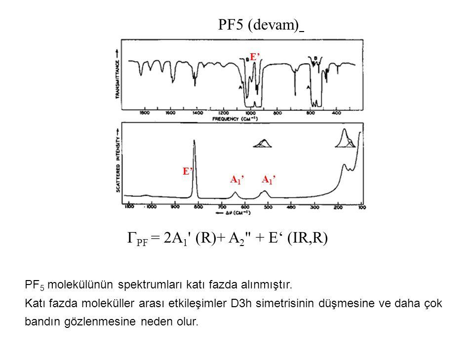 PF5 (devam) PF = 2A1 (R)+ A2 + E' (IR,R)