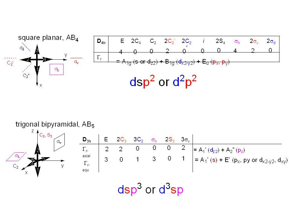 D4h E 2C4 C2 2C2' 2C2 i 2S4 sh 2sv 2sd Gr D3h E 2C3 3C2 sh 2S3 3sv Gr-axial Gr-equ
