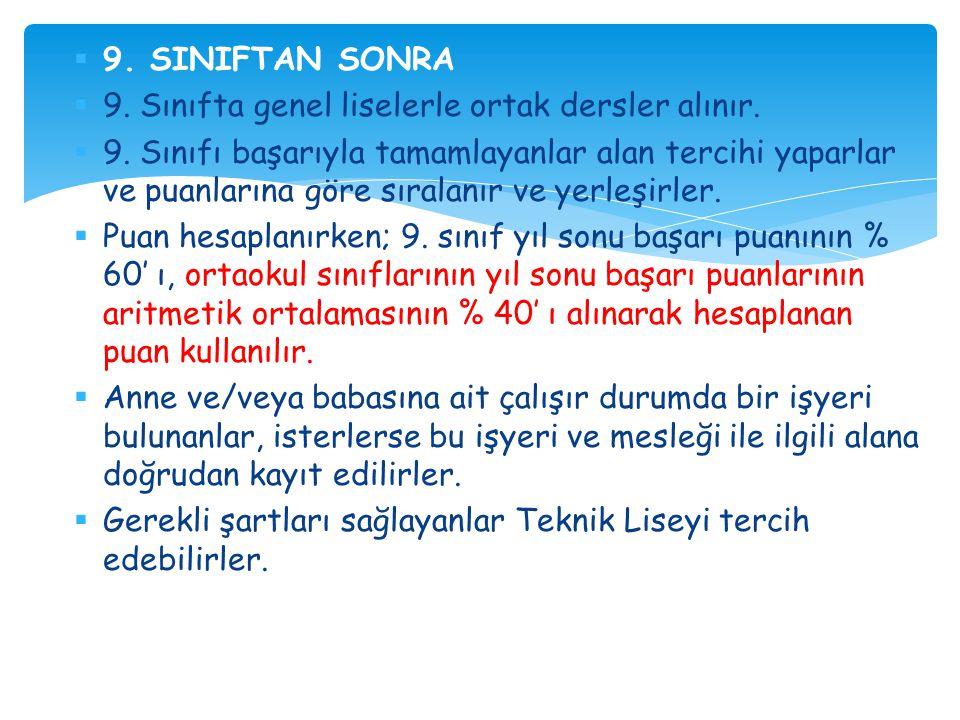 9. SINIFTAN SONRA 9. Sınıfta genel liselerle ortak dersler alınır.