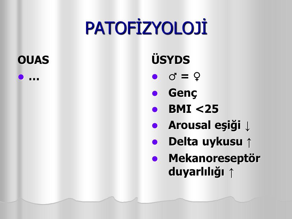 PATOFİZYOLOJİ OUAS … ÜSYDS ♂ = ♀ Genç BMI <25 Arousal eşiği ↓