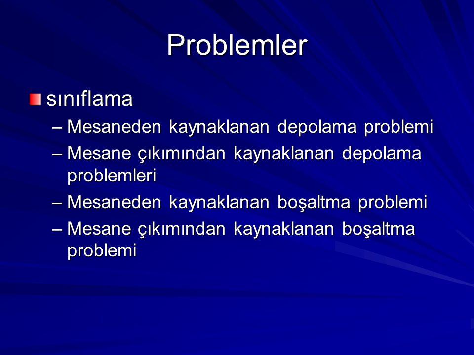 Problemler sınıflama Mesaneden kaynaklanan depolama problemi