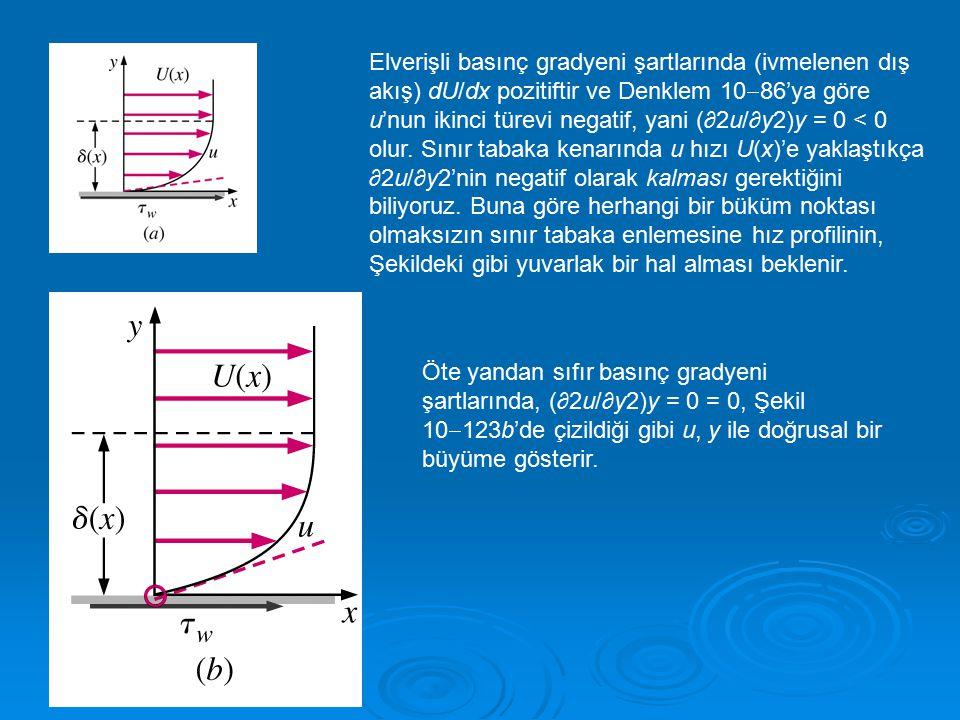 Elverişli basınç gradyeni şartlarında (ivmelenen dış akış) dU/dx pozitiftir ve Denklem 1086'ya göre u'nun ikinci türevi negatif, yani (∂2u/∂y2)y = 0 < 0 olur. Sınır tabaka kenarında u hızı U(x)'e yaklaştıkça ∂2u/∂y2'nin negatif olarak kalması gerektiğini biliyoruz. Buna göre herhangi bir büküm noktası olmaksızın sınır tabaka enlemesine hız profilinin, Şekildeki gibi yuvarlak bir hal alması beklenir.